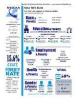 NYS-Poverty-Infographic-February-2016