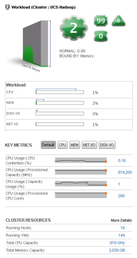vCOPs screenshot01