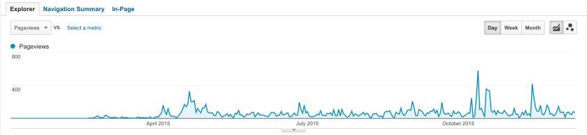 2015-analytics-1
