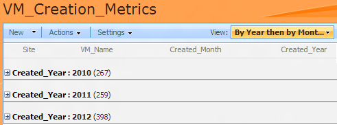 Get VM Creation Metrics Using SCVMM PowerShell Cmdlets