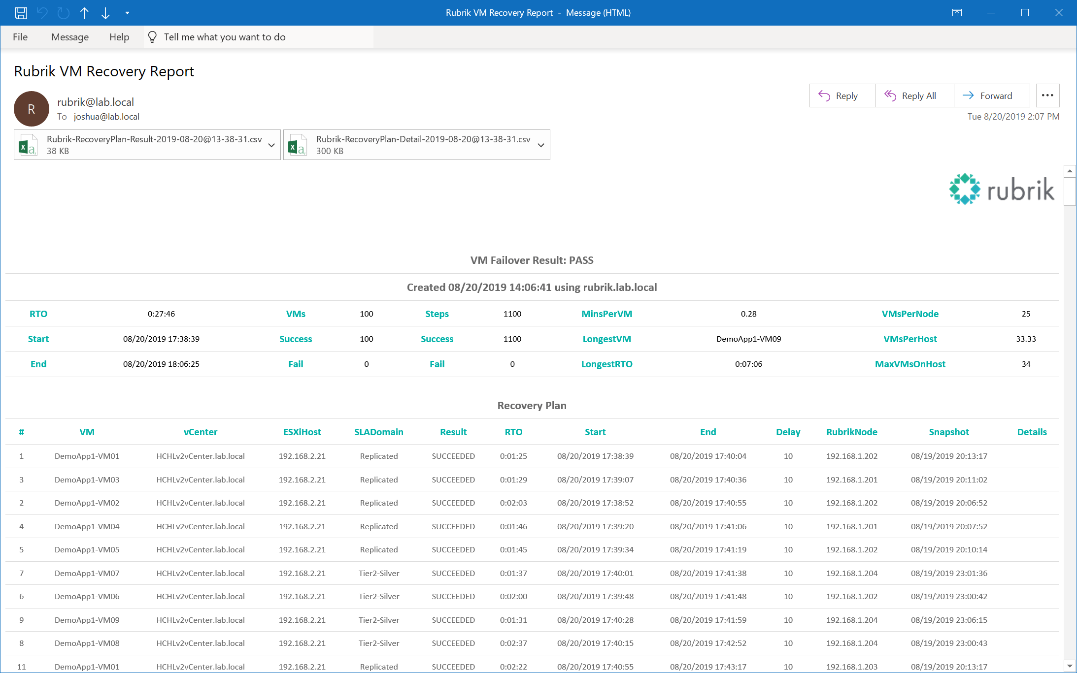 100 VMs live mounted in 27 minutes