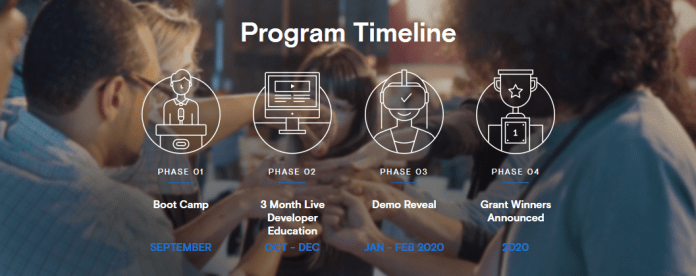 Oculus Launch Pad Program Timeline