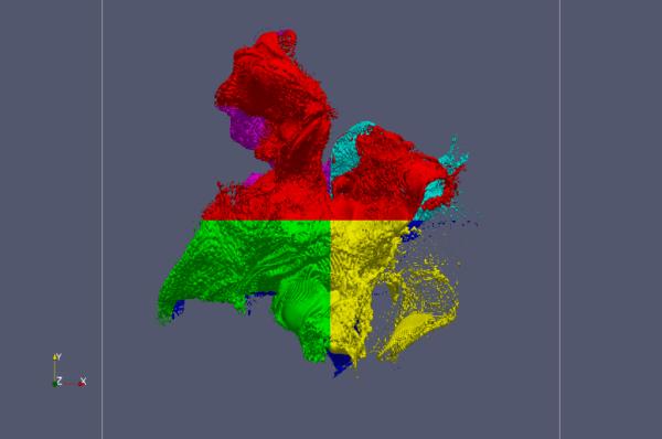 volumetric visualization