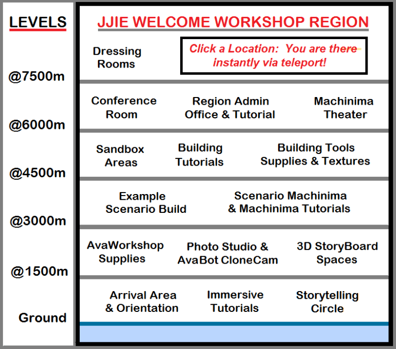 JJIE MAP Levels &TP InstructionsV3