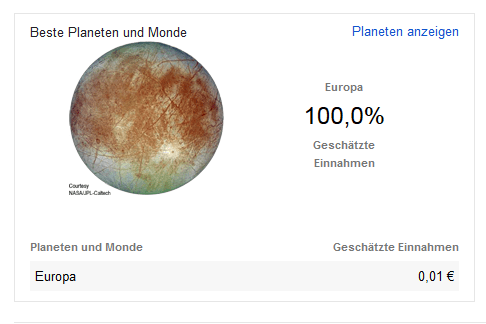 Google Planets