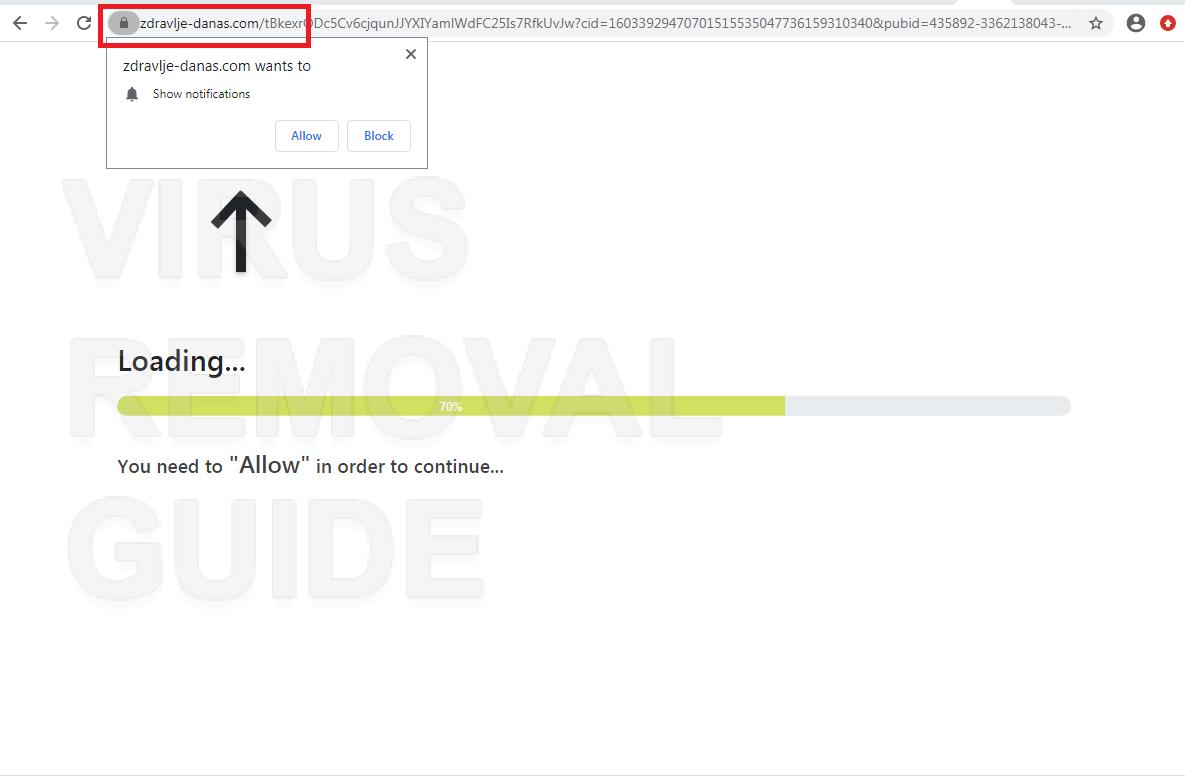 Zdravlje-danas.com
