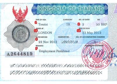 View Samples Of Travel Visas Visacentral Uk