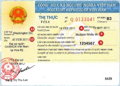 Actual Travel Visas Samples