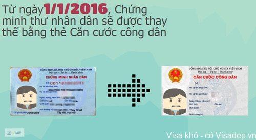 thẻ căn cước công dân