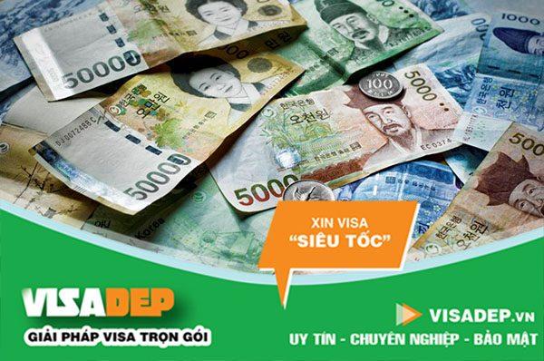 Dịch vụ chứng minh tài chính du lịch