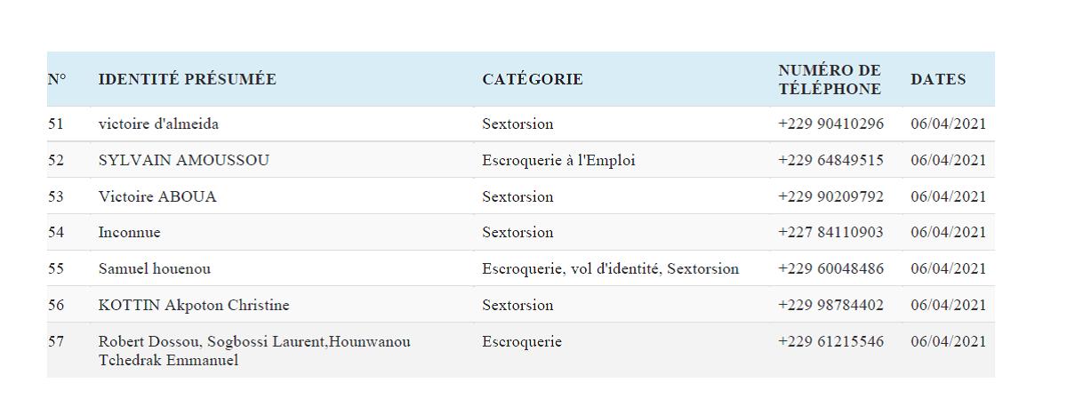 Sextorsion , Arnaques, Escroqueries, cybercriminalité: Le Gouvernement béninois publie 57 N° de Téléphone mis en cause