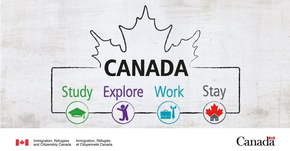 More than 58,000 graduates successfully applied to immigrate permanently in 2019, and their decisions to stay in Canada will help to address our stark demographic challenges.
