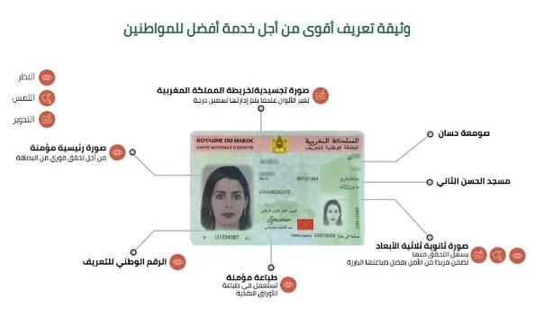 تعرف على البعض من مكوينات البطاقة الوطنية الالكترونية المغربية الجديدة، التي وفرتها المديرة العامة للأمن الوطني النغربي