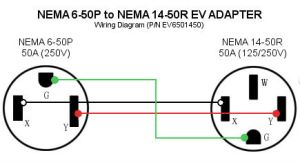 Question about 125250V AC power cord adapter  Page 2