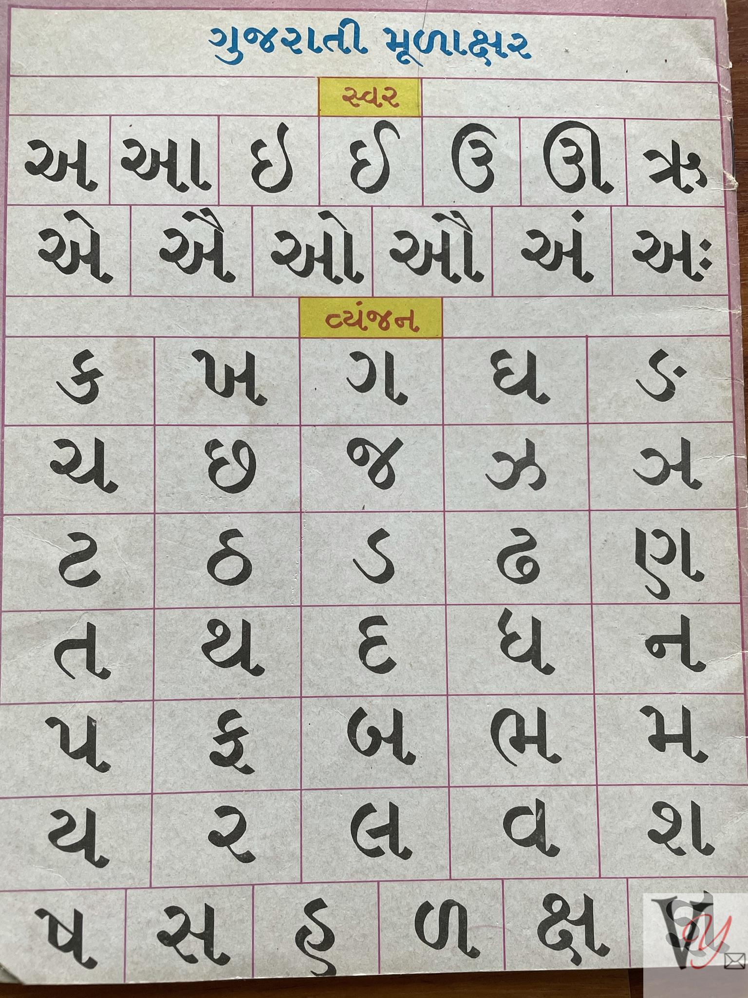 Gujarati letters 5