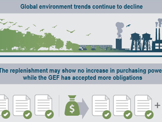 GEF OPS5 Infographic