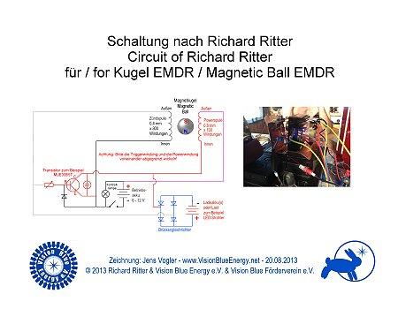 Richard Ritter Schaltung für Magnetkugel-Konverter