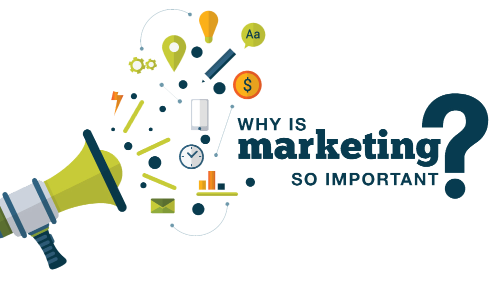 Why marketing is SO important