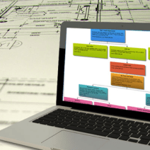 Accelance® Blueprint Advisory Services