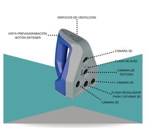 Escáner 3d industrial con precisión metrológica