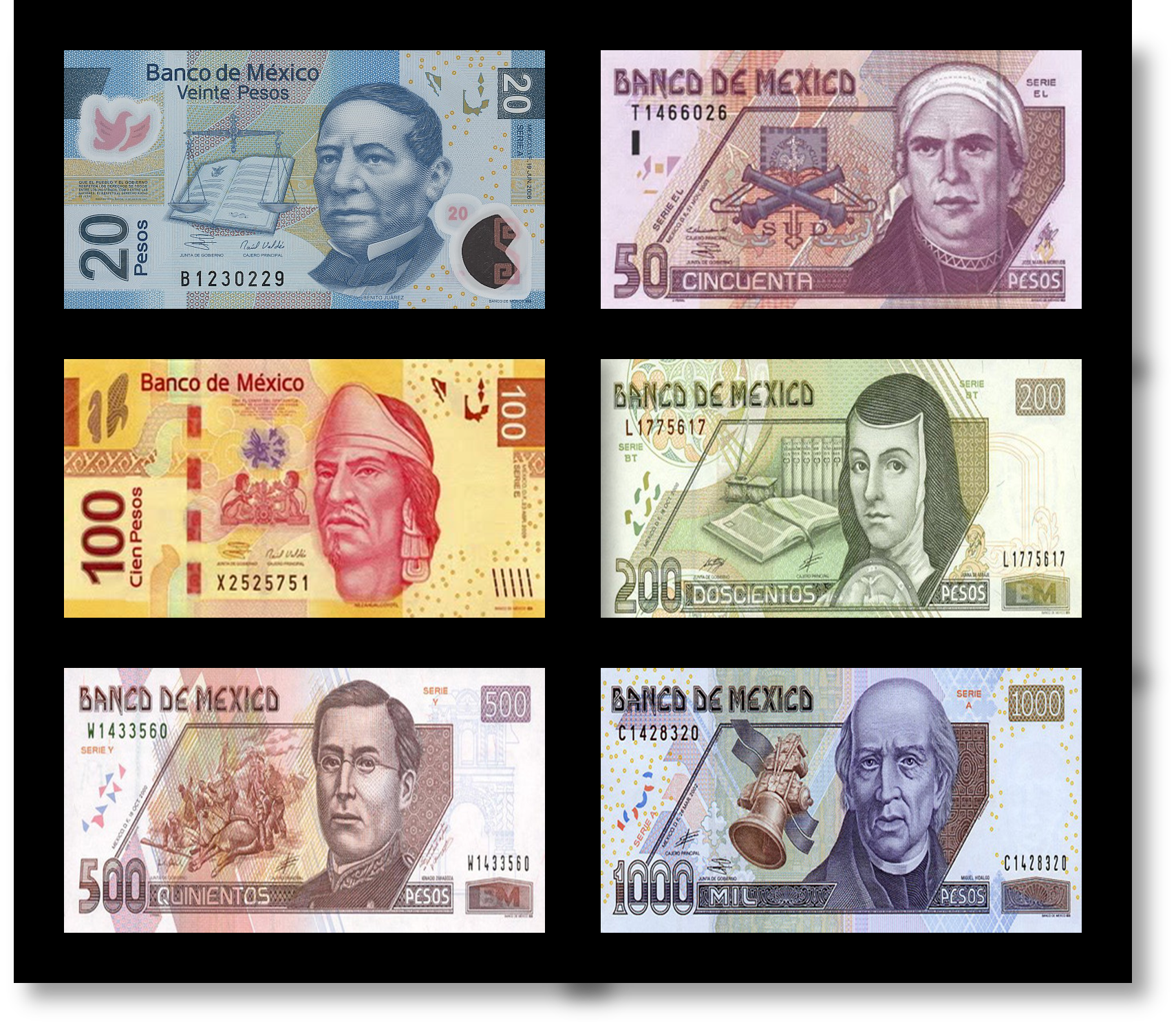 Converter Mexican Money Dollars Us Pesos