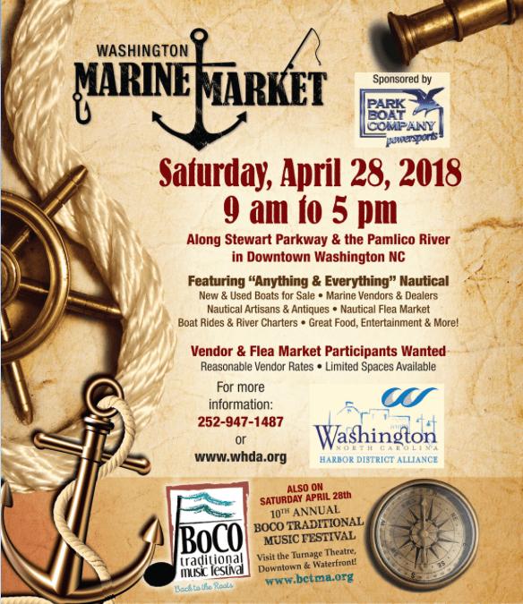 2018 Washington Marine Market