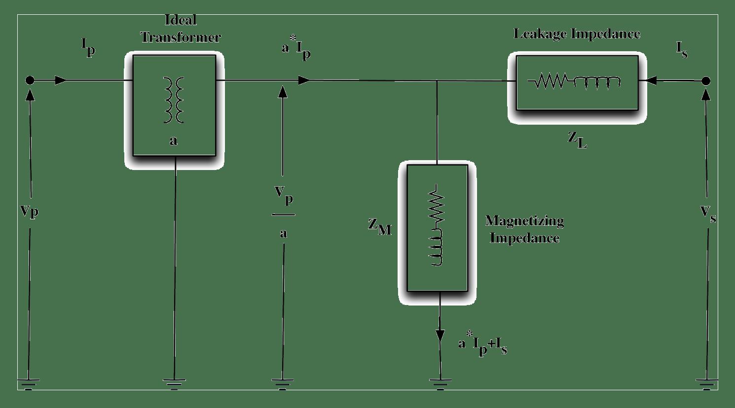1 Transformer Equivalent Circuit Transformer Model