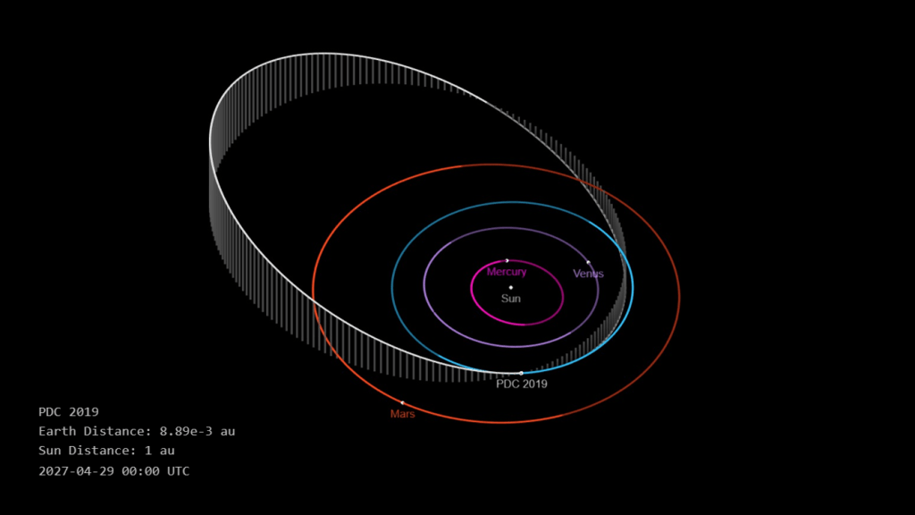 Fictitious asteroid PDC 2019 orbit and position coincidental with Earth on 29 April 2027