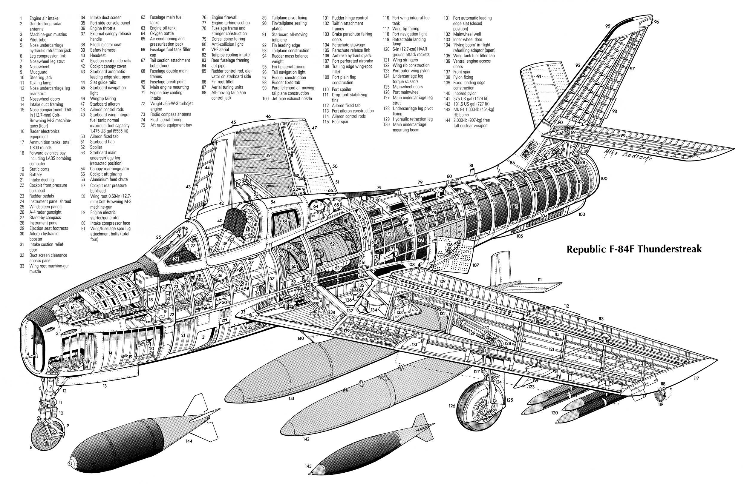 Republic F 84f Thunderstreak Wallpapers Military Hq