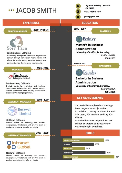 infographics_dark_twocolumn_timeline_resume