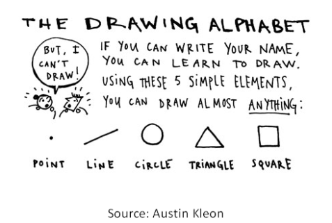 drawing-alphabet