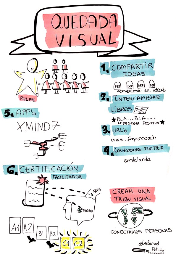 Sketchnote Quedad Visual Mappers