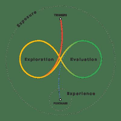 Purchase_Behavior-Diagram
