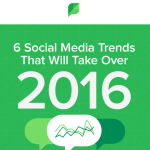 6 Social Media Trends That Will Take Over 2016 [Infographic]