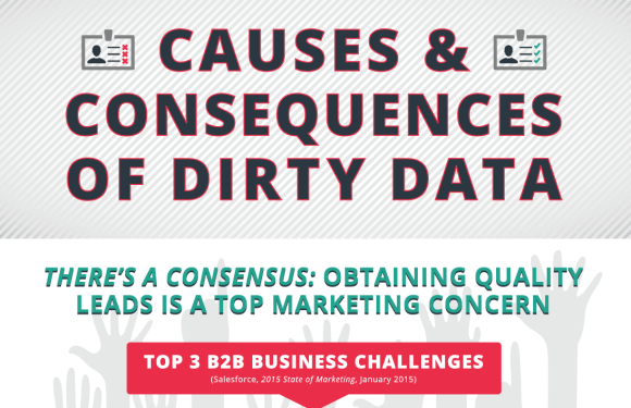 Causes and Consequences of Dirty Data [Infographic]