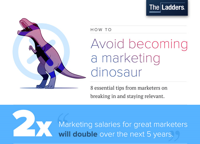 How to Avoid Becoming a Marketing Dinosaur [Infographic]