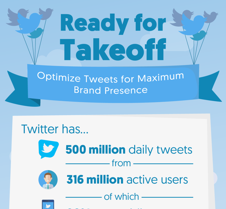 Optimize Tweets for Maximum Brand Presence [Infographic]