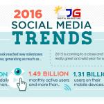 Social Media Trends 2016 [Infographic]