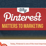 Why Pinterest Matters to Marketing [Infographic]