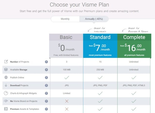 Visme Pricing Plans