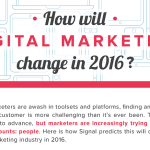 How Will Digital Marketing Change in 2016 [Infographic]