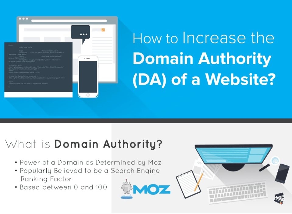 How to Increase the Domain Authority (DA) of a Website [Infographic]