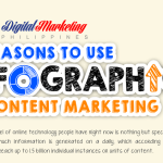 10 Reasons to Use Infographics in Content Marketing [Infographic]
