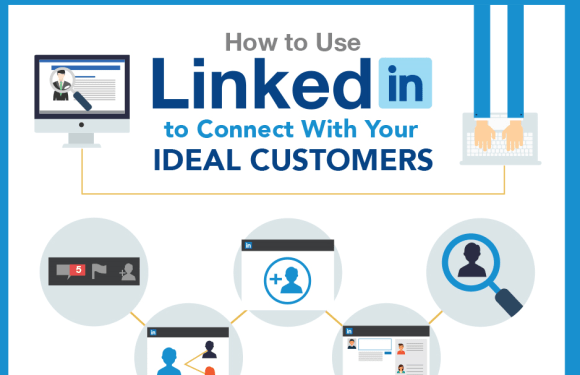 How to Use LinkedIn to Connect with Your Ideal Customers [Infographic]