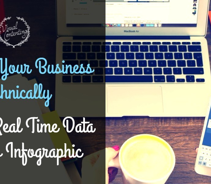 Promote Your Business Technically with this Real Time Data Statistics Infographic