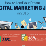 How to Land Your Dream Digital Marketing Job in 2016 [Infographic]