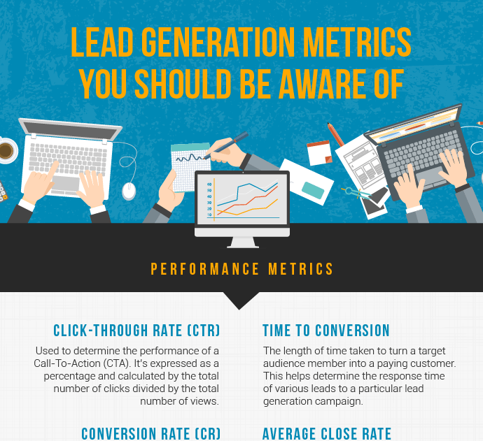Lead Generation Metrics You Should Be Aware of [Infographic]