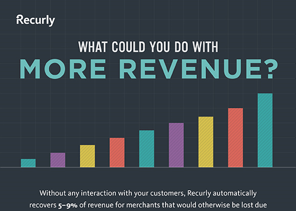 What Could You Do With More Revenue? [Infographic]