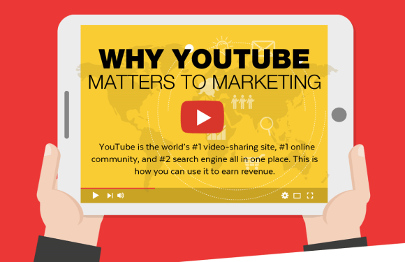 Why Youtube Matters to Marketing [Infographic]