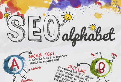 A to Z SEO Alphabet [Infographic]
